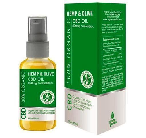 GREEN GORILLA 600 mg, 2 oz – CBD Czysty Olej